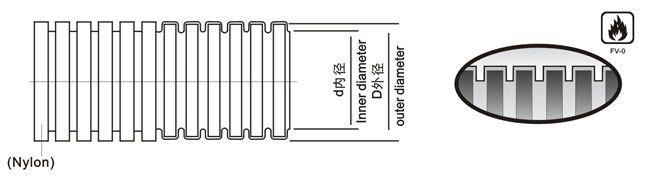 LNE-WS-PA-Z Flame Retardant Polyamide Flexible Pipe